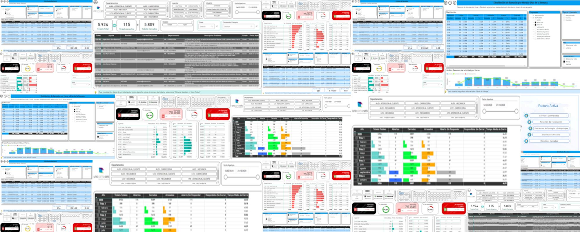 Noticia Los datos: una información de gran valor para mejorar la atención al cliente en concesionarios